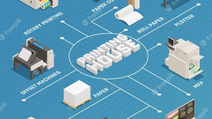 Webアプリでの印刷仕様を考える
